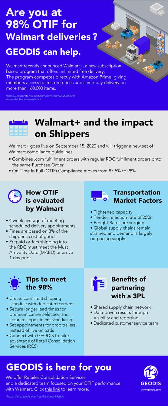 Walmart+GEODIS-16Sep202