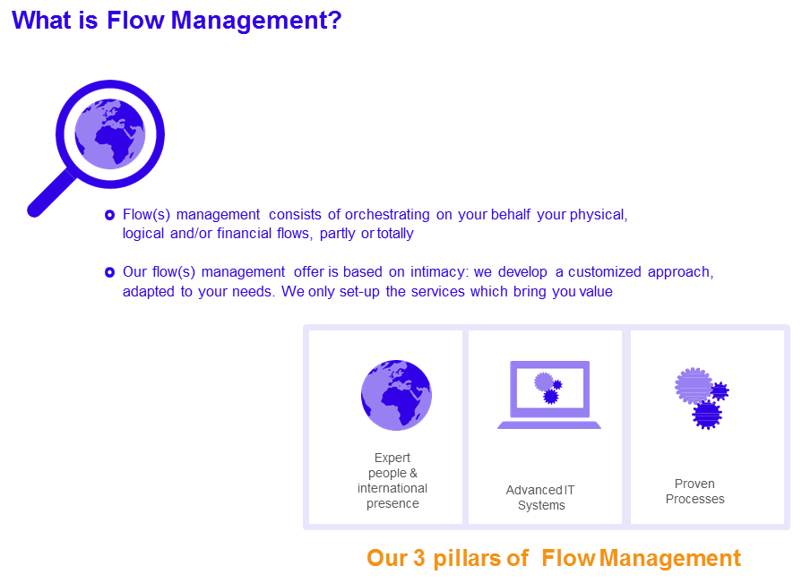 flowmanagement_1.png
